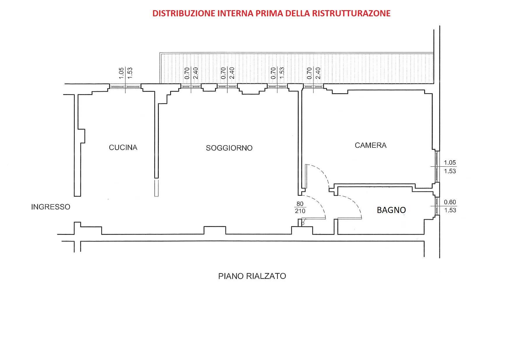 Planimetria prima