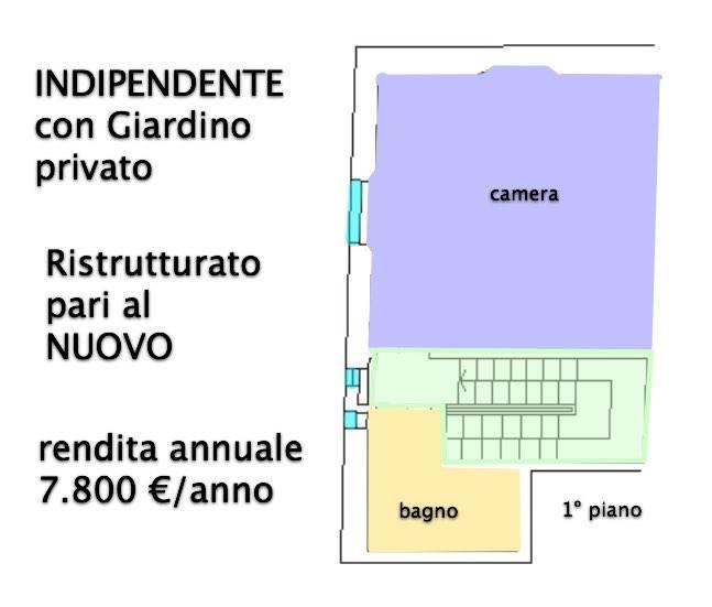 Terratetto, Zona Stazione, Pisa, ristrutturato