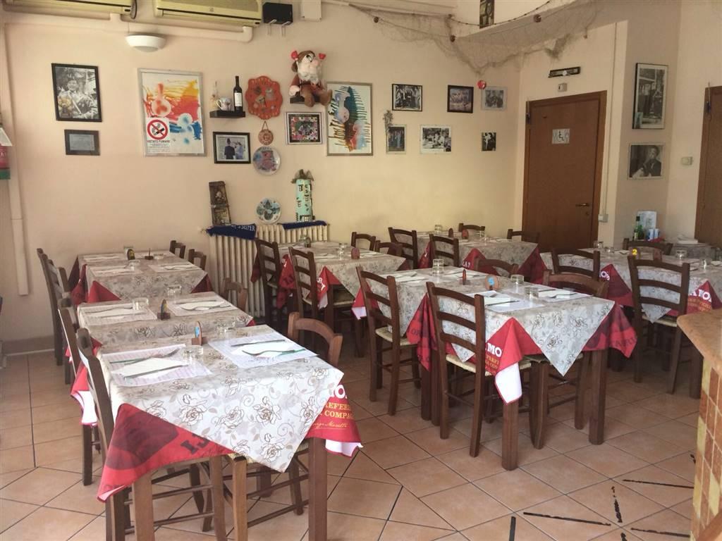 Ristorante / Pizzeria / Trattoria in vendita a Cusano Milanino, 9999 locali, prezzo € 110.000 | Cambio Casa.it