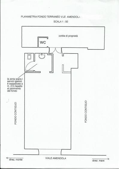 Immobile Commerciale in affitto a La Spezia, 1 locali, zona Località: CENTRO, prezzo € 450 | CambioCasa.it