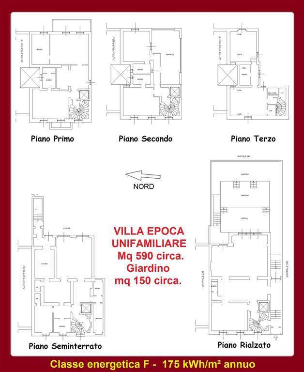 Villa a MILANO