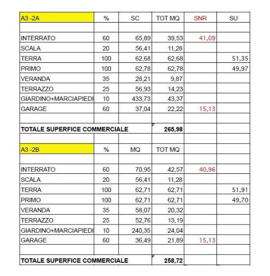 superfici commerciali - Rif. mosud4c