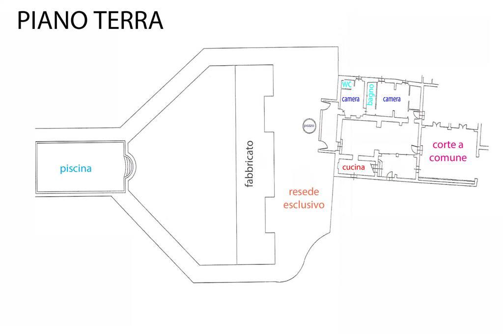 Planimetria esterno e piscina