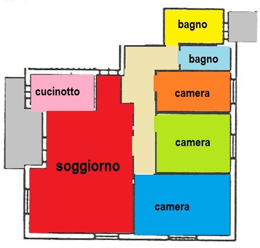 Appartamento in vendita a Dicomano, 5 locali, Trattative riservate   PortaleAgenzieImmobiliari.it