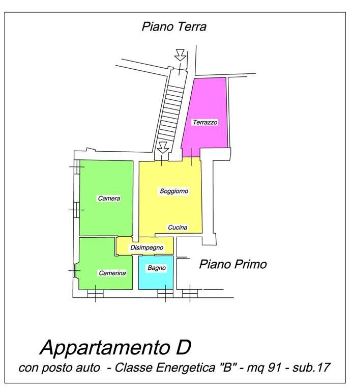 Appartamento in vendita a Impruneta, 3 locali, zona Zona: Tavarnuzze, prezzo € 249.000 | CambioCasa.it