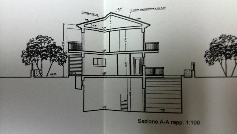 Terreno Edificabile Residenziale in vendita a Capaccio, 9999 locali, zona Zona: Laura, Trattative riservate   CambioCasa.it