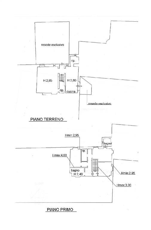 Planimetria indicativa