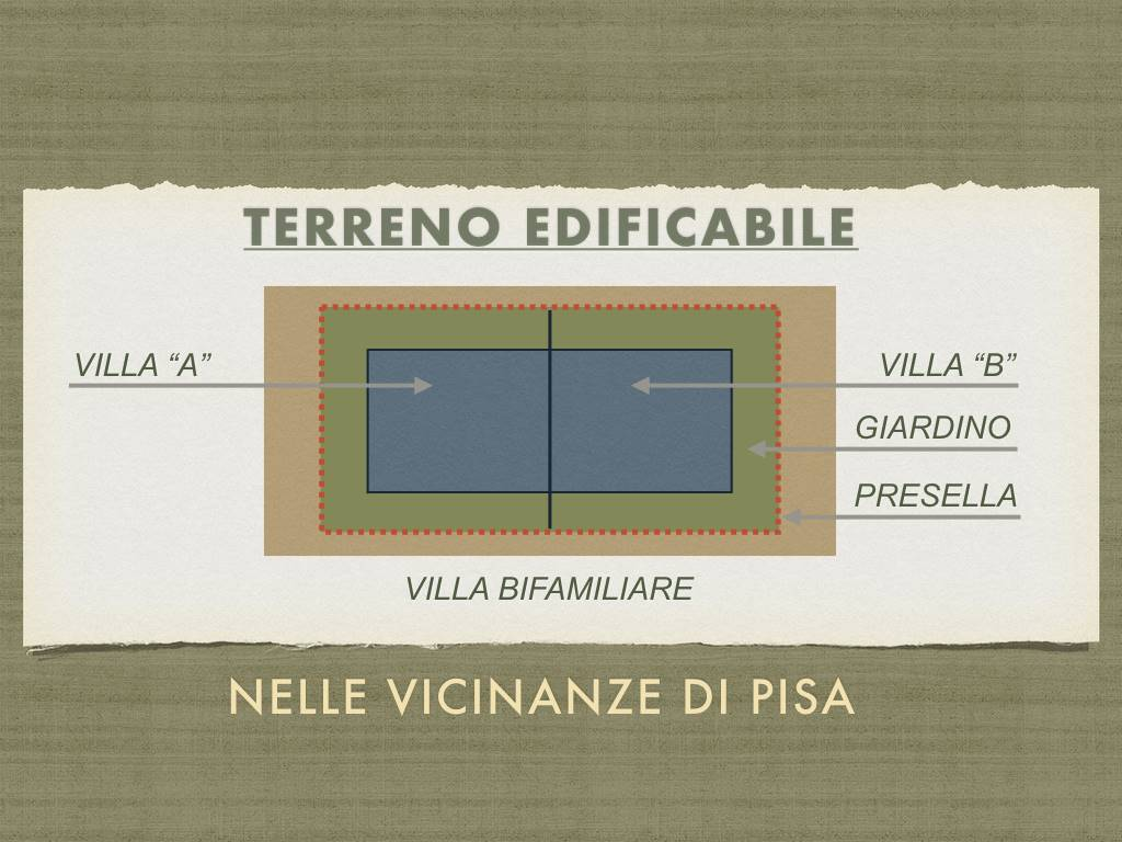 GHEZZANO, SAN GIULIANO TERME, Building plot of land for sale of 110 Sq. mt., New construction, Heating Individual heating system, Energetic class: A,