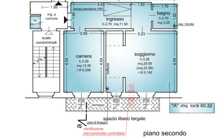 Appartamento in vendita a Firenze, 2 locali, zona Zona: 10 . Leopoldo, Rifredi, prezzo € 210.000   CambioCasa.it