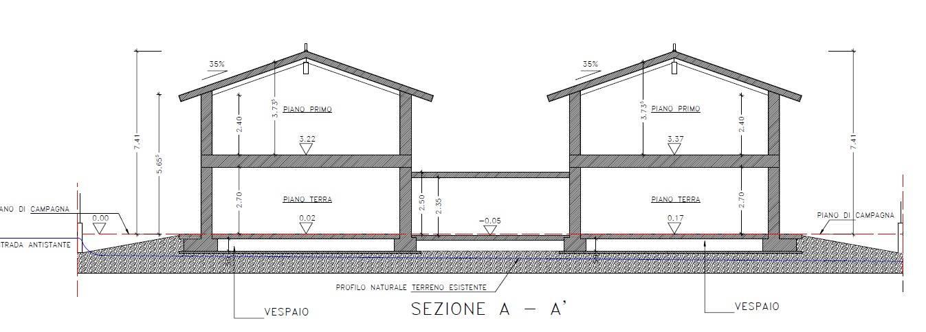 Sezioni - Rif. Luca 6523-2