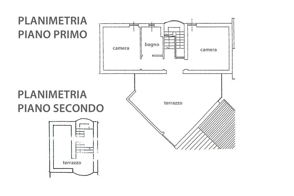 3685-planimetria-p1-e-p2