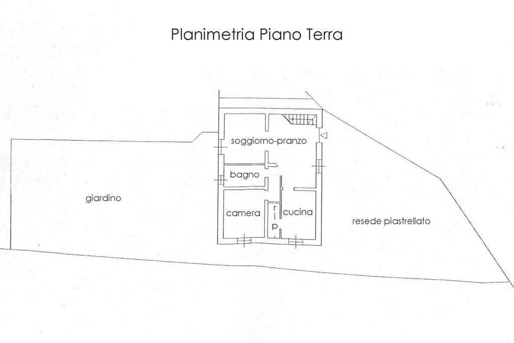 planimetriapt