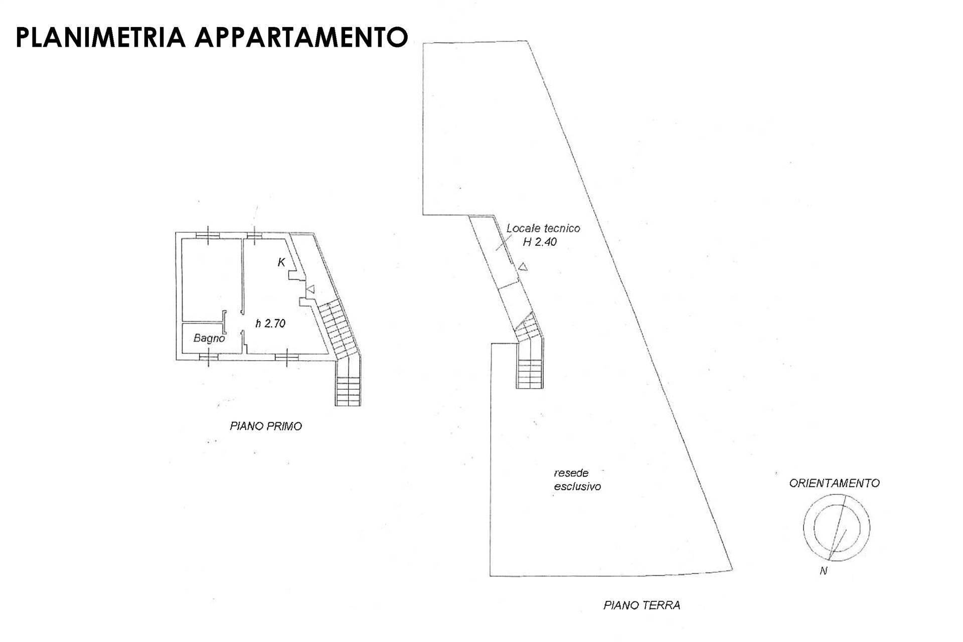 Planimetria app.to