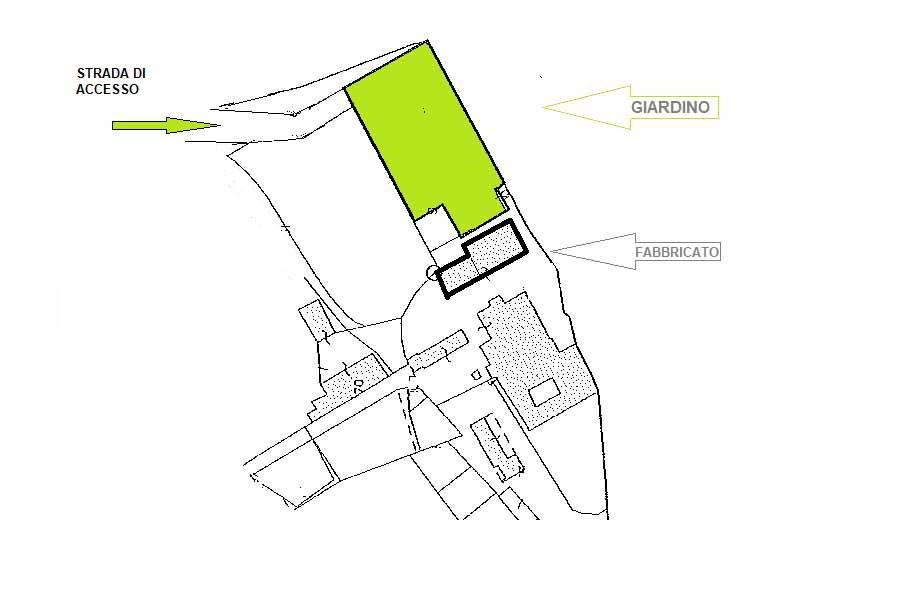 mappa giardino e fabbricato